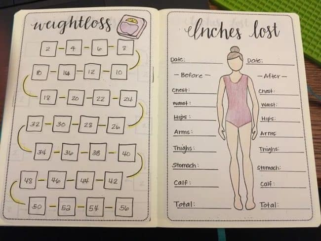 photograph regarding Bullet Journal Weight Loss Tracker Printable identified as Bullet Magazine Procedure - Bodyweight Decline Tracker Recommendations How toward Hire