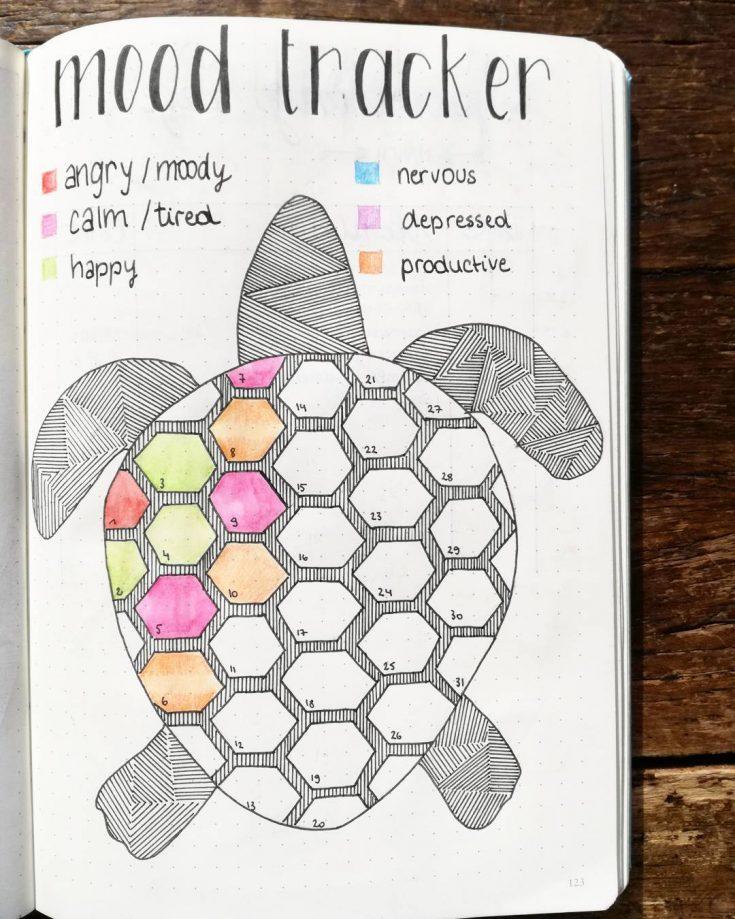 Sea Turtle Mood Tracker