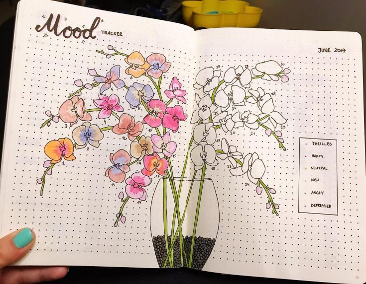 Floral Bouquet Mood Tracker