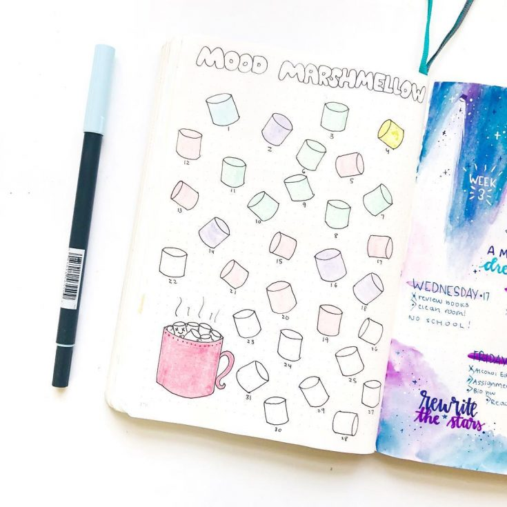 Marshmallows Mood Tracker