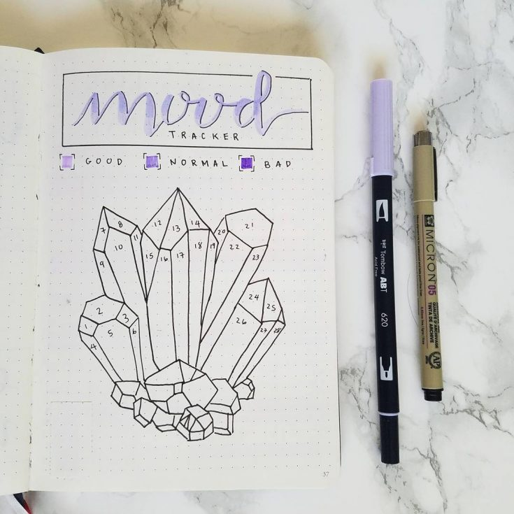 Gem Mood Tracker