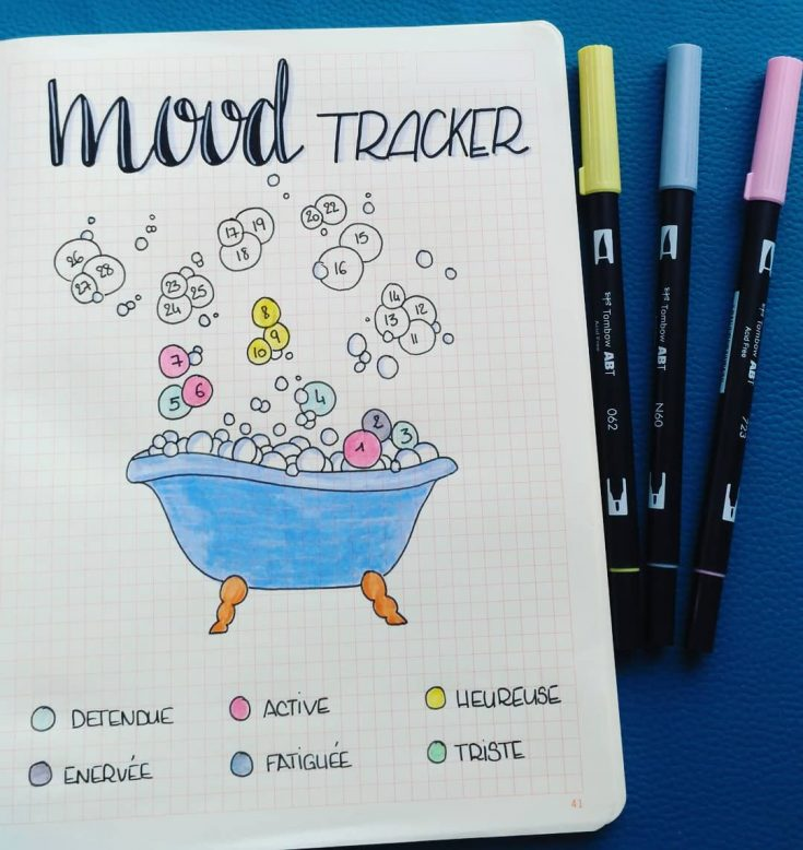 Bubbles Mood Tracker