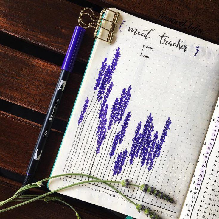Lavendar Mood Tracker