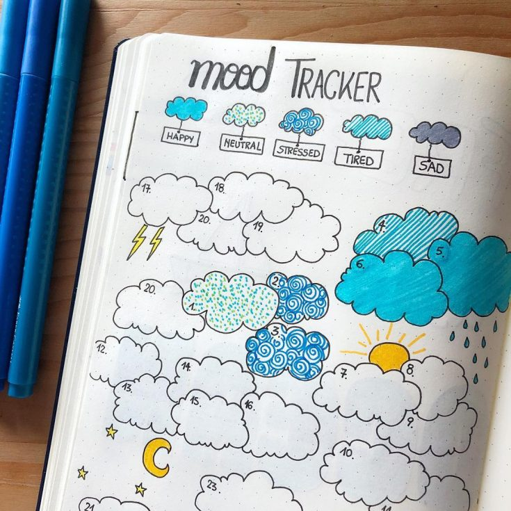Weather Mood Tracker