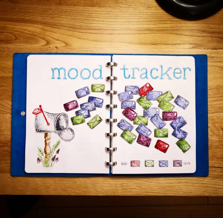 You've Got Mail Mood Tracker
