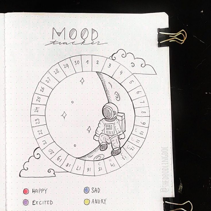 Astronaut Mood Tracker