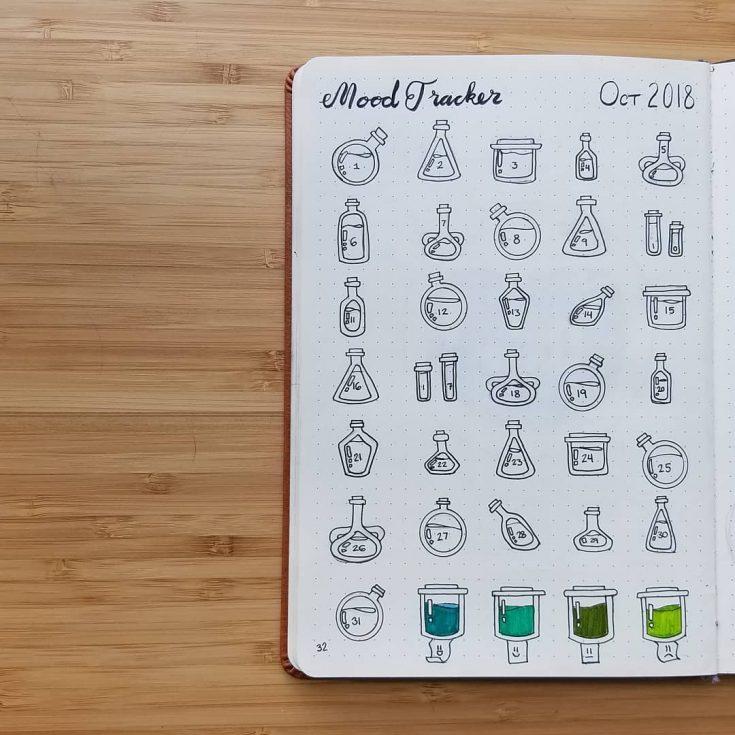 Chemistry Beaker Mood Tracker