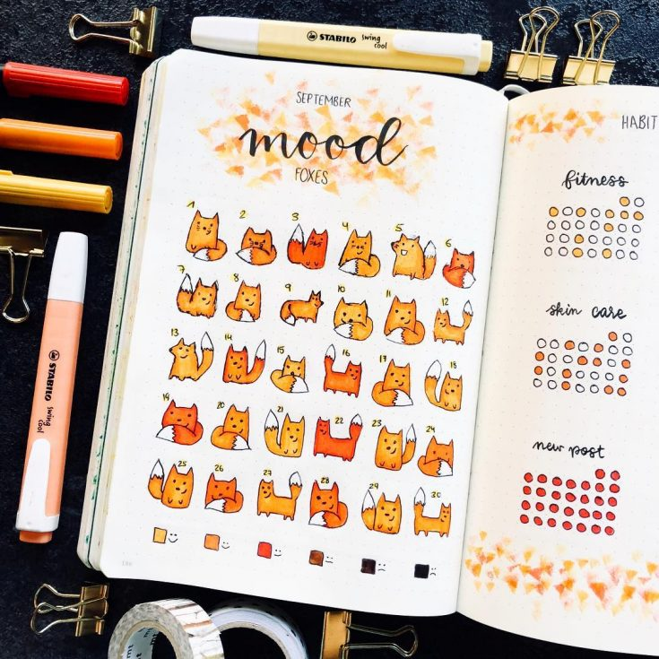 Foxes Mood Tracker