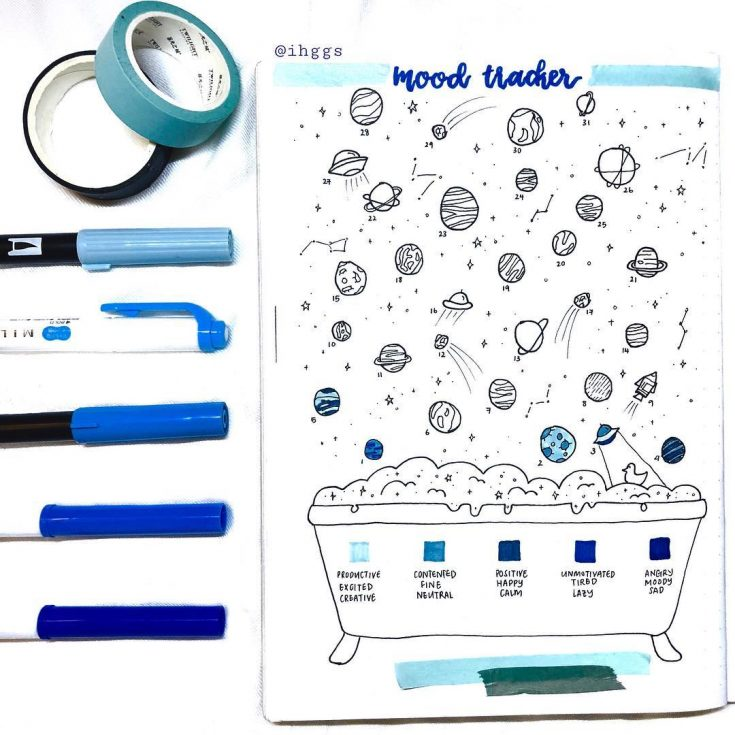 Outer Space Mood Tracker