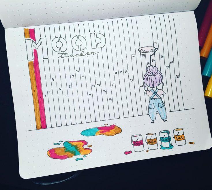 Painted Wall Mood Tracker