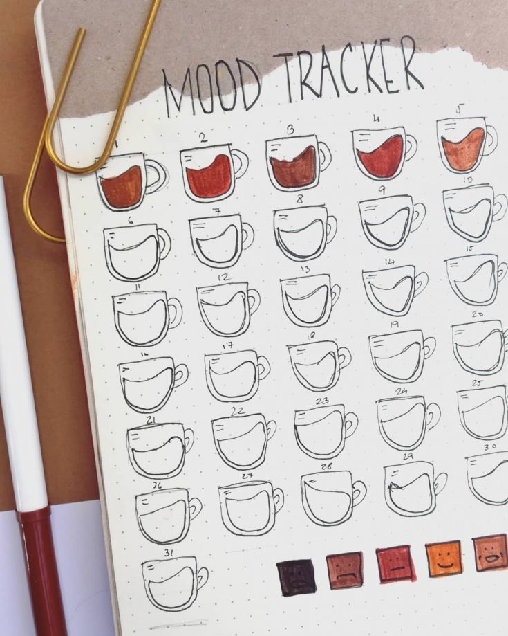 Coffee Mood Tracker