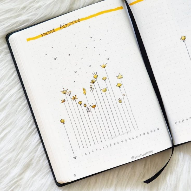 Dainty Floral Mood Tracker