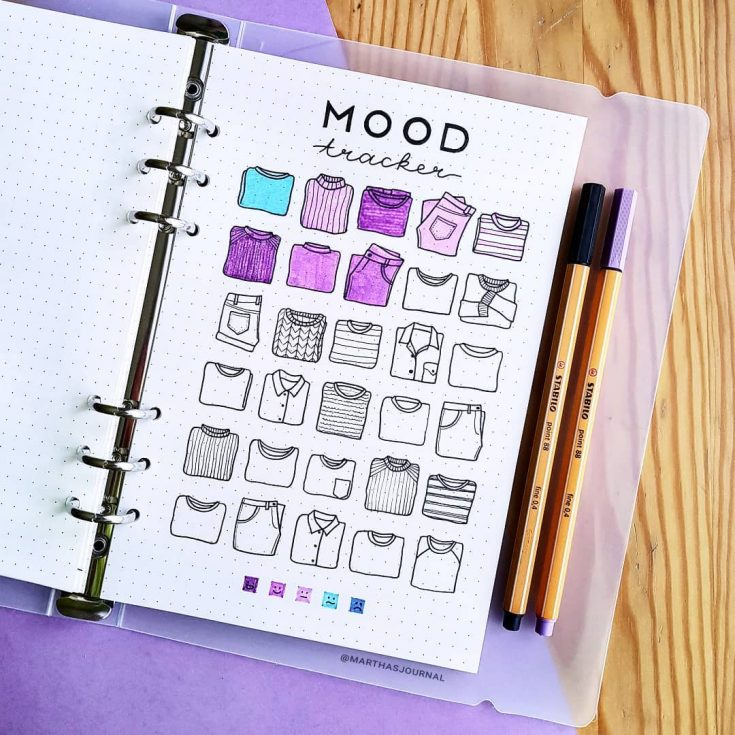 Clothes Mood Tracker