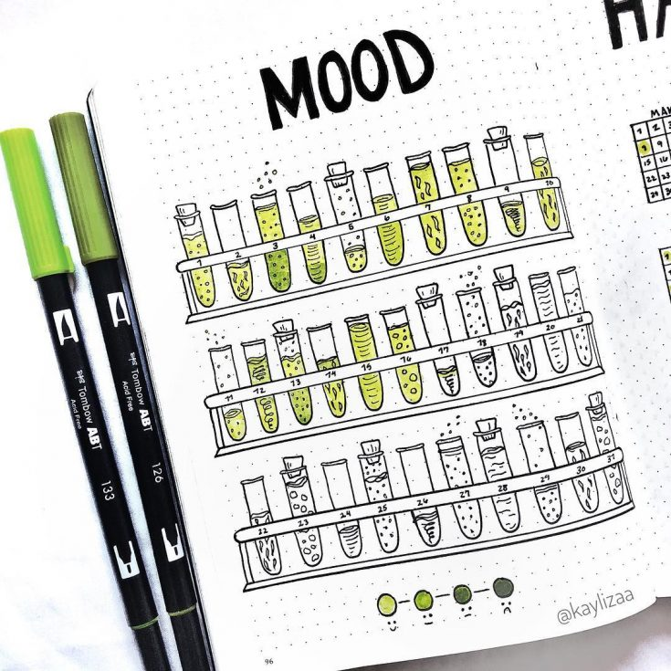 Chemistry Vial Mood Tracker