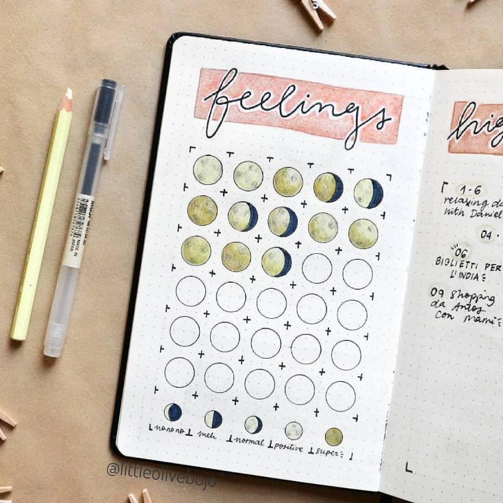 Moon Phases Mood Tracker