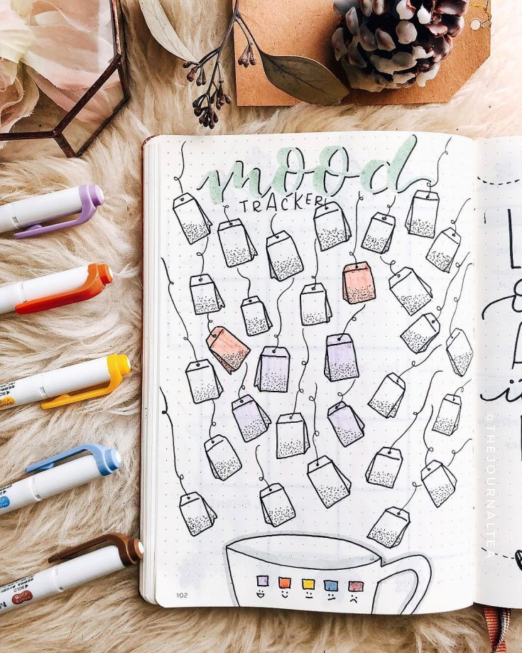 Tea Bags Mood Tracker