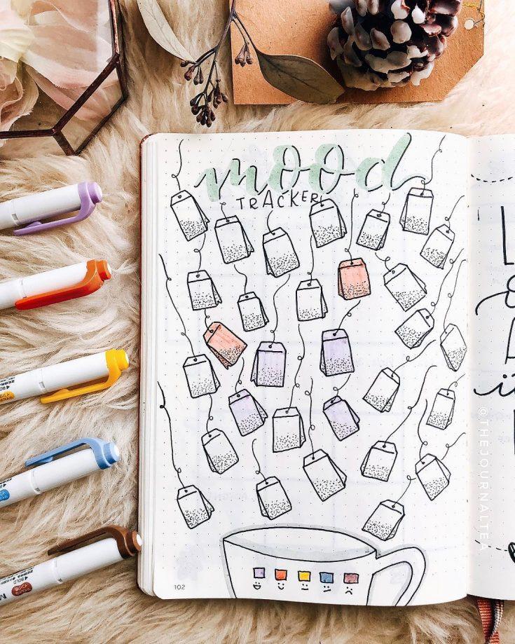Tea Bags Mood Tracker