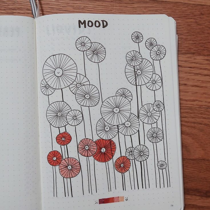 Poppy Mood Tracker