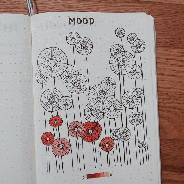 Poppy Mood Tracker