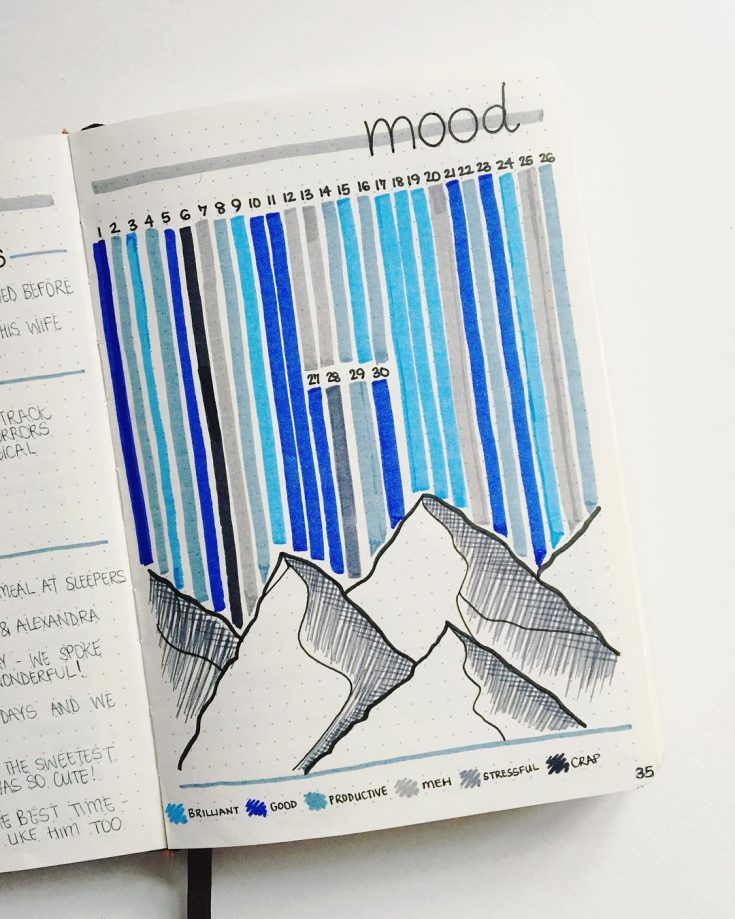 Mountain Sky Mood Tracker
