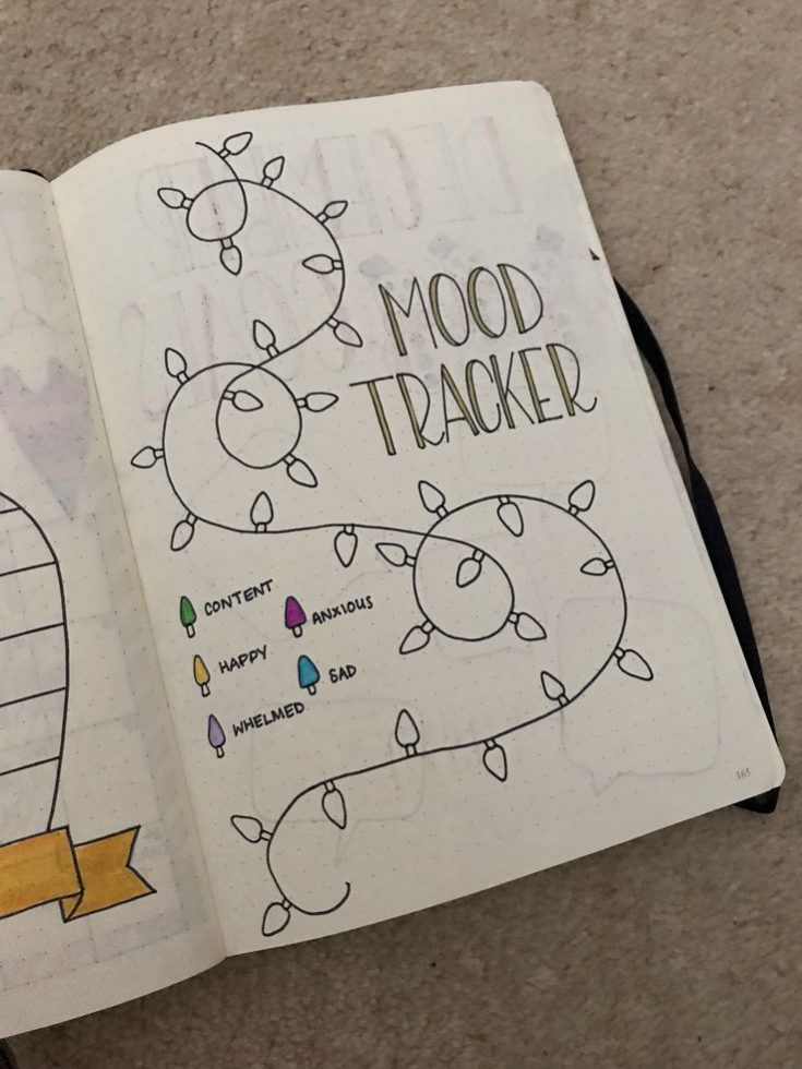 Christmas Lights Mood Tracker