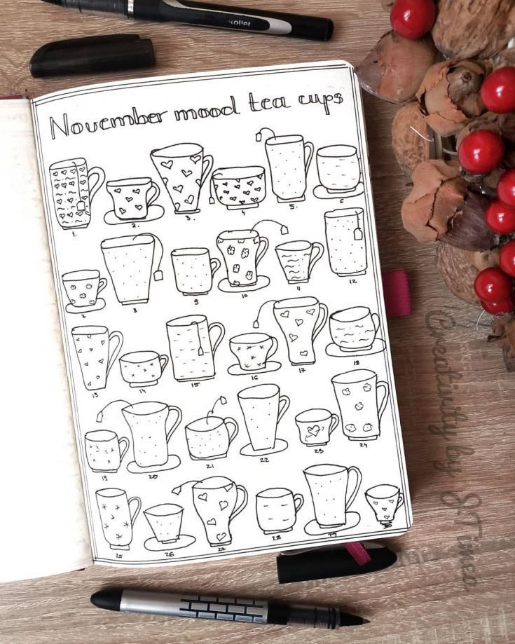Coffee Cup Mood Tracker
