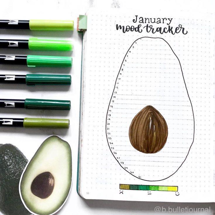 Avocado Mood Tracker