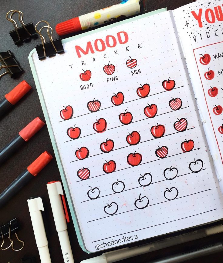 Apple Mood Tracker