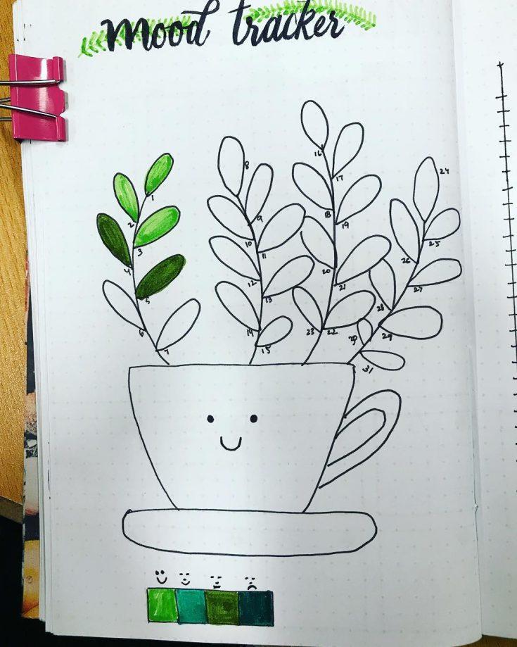 Plant Mood Tracker