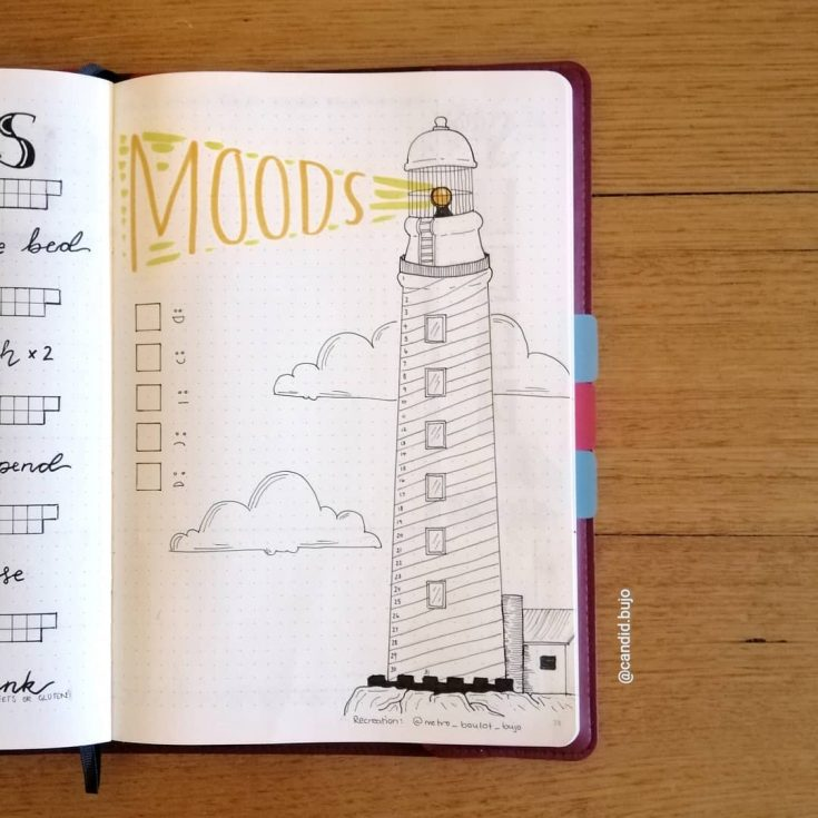 Lighthouse Mood Tracker