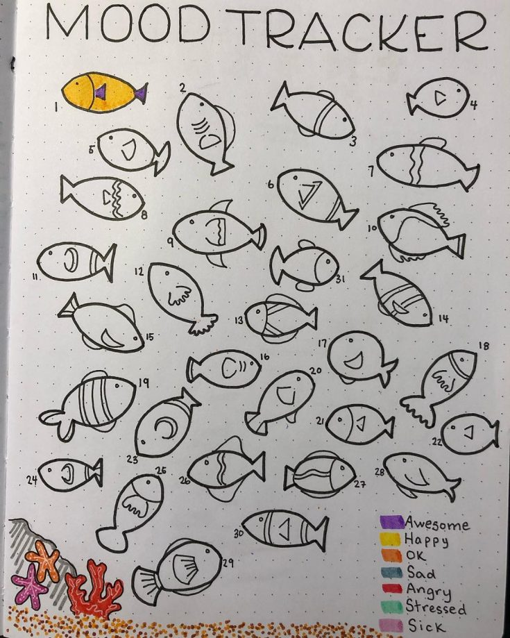 Fish Mood Tracker