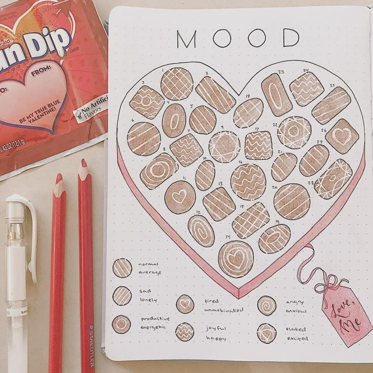 Box of Chocolates Mood Tracker