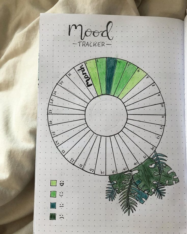 Leaves Mood Tracker