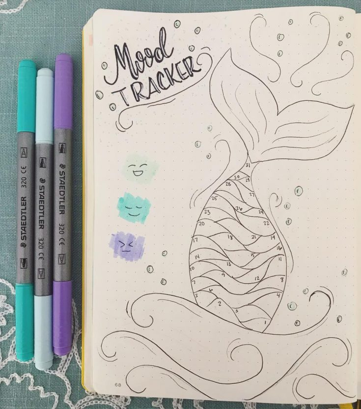 Mermaid Mood Tracker