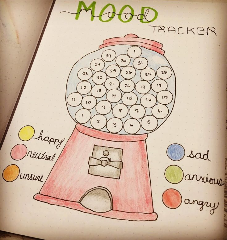 Bubble Gum Machine Mood Tracker