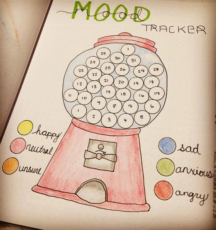 Bubble Gum Machine Mood Tracker