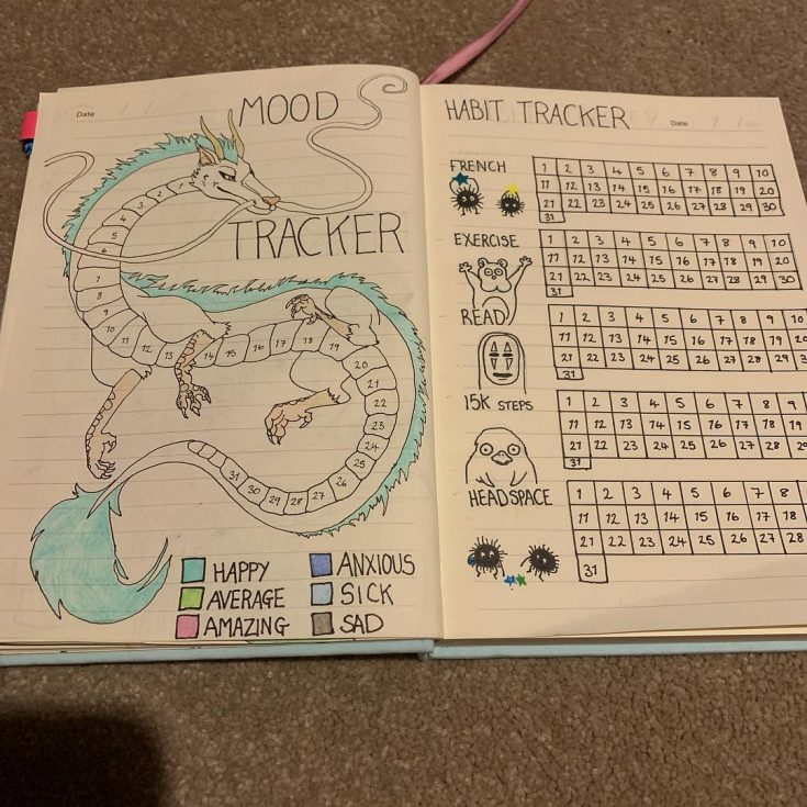 Dragon Mood Tracker